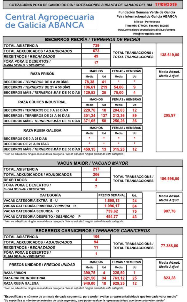 Central-Agropecuaria-Galicia-17_09_2019-vacuno--