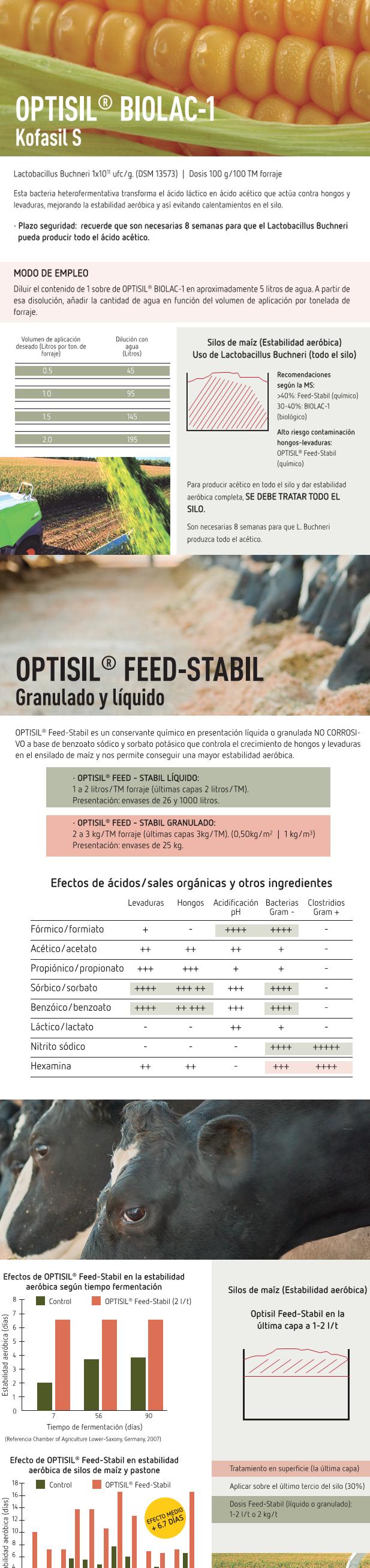 OPTISIL 19 2