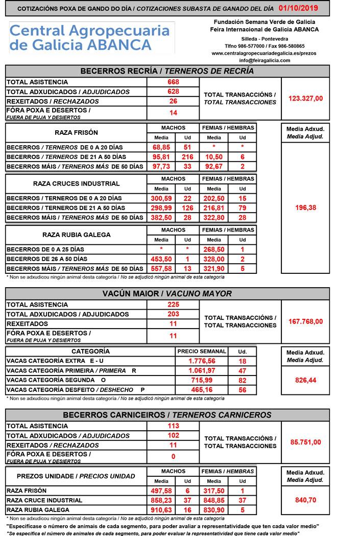 Central-Agropecuaria-de-Galicia-01_10_2019-Vacun-