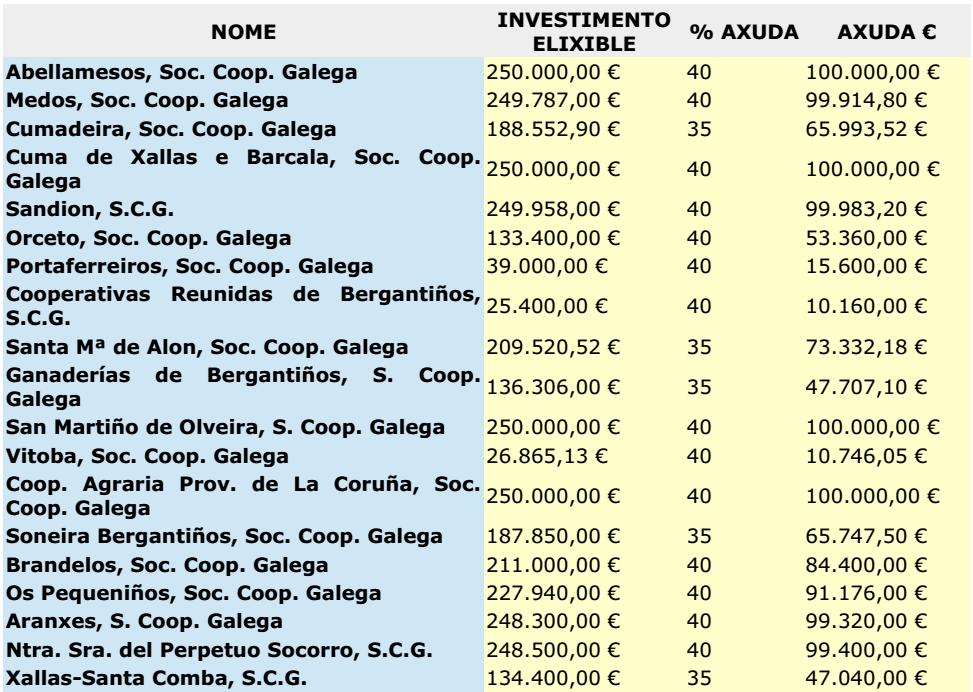 AXUDAS MAQUINARIA COOPERATIVAS 1