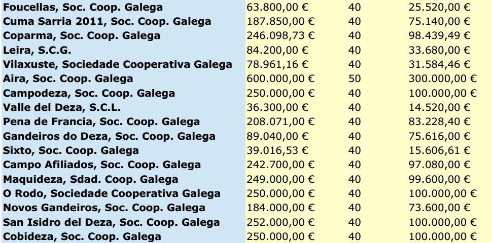 AXUDAS MAQUINARIA COOPERATIVAS 2