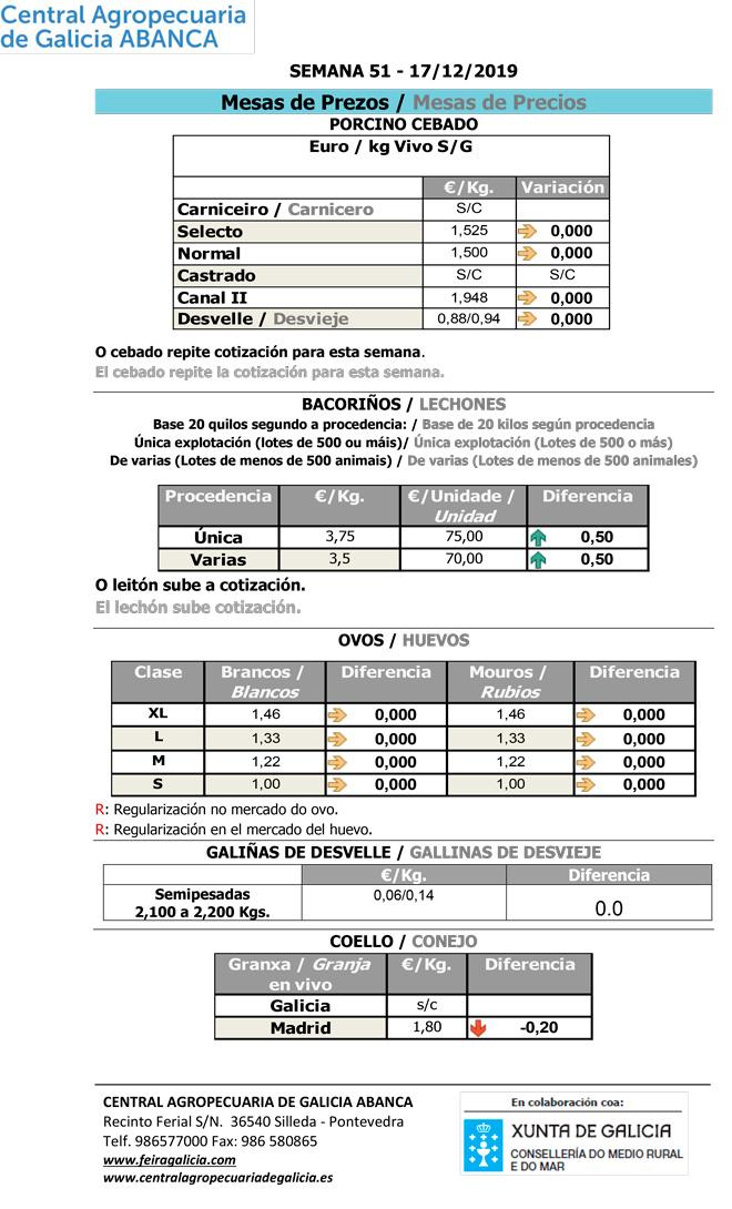 Central-Agropecuaria-de-Galicia-17_12_2019-porcino