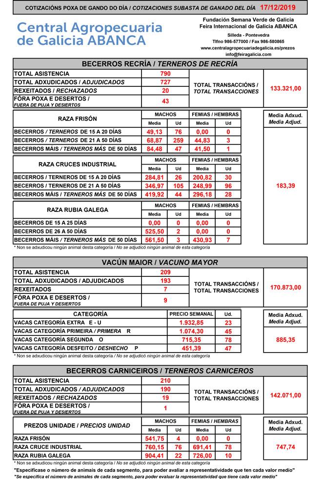 Central-Agropecuaria-de-Galicia-17_12_2019-vacun