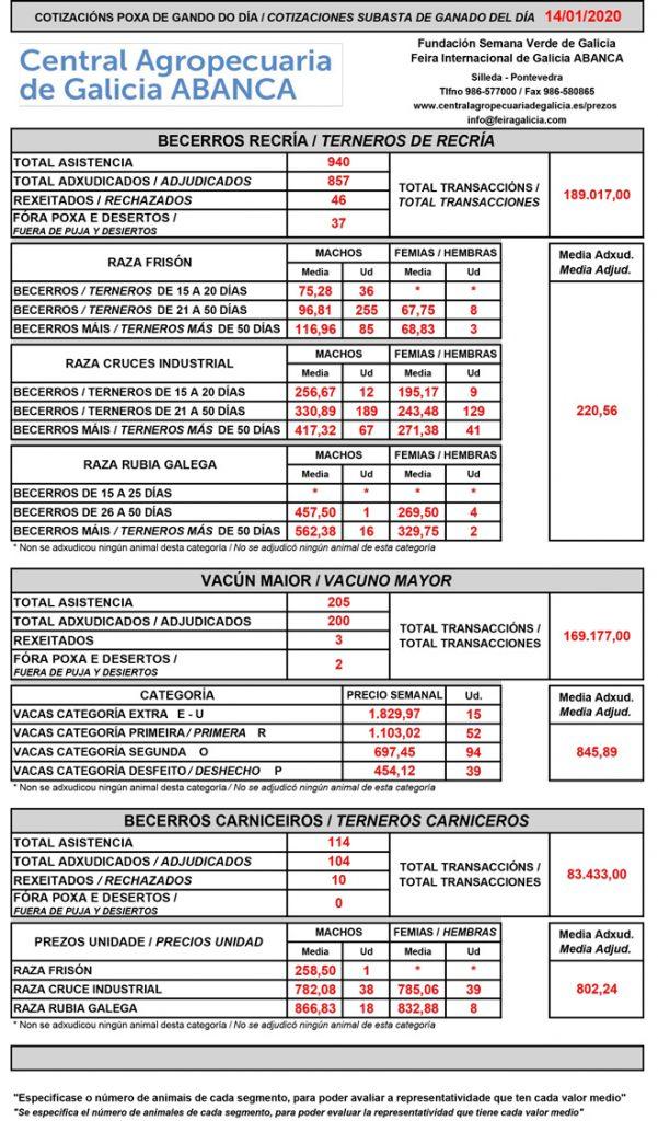 Central-Agropecuaria-de-Galicia-Vacuno-14_01_2020