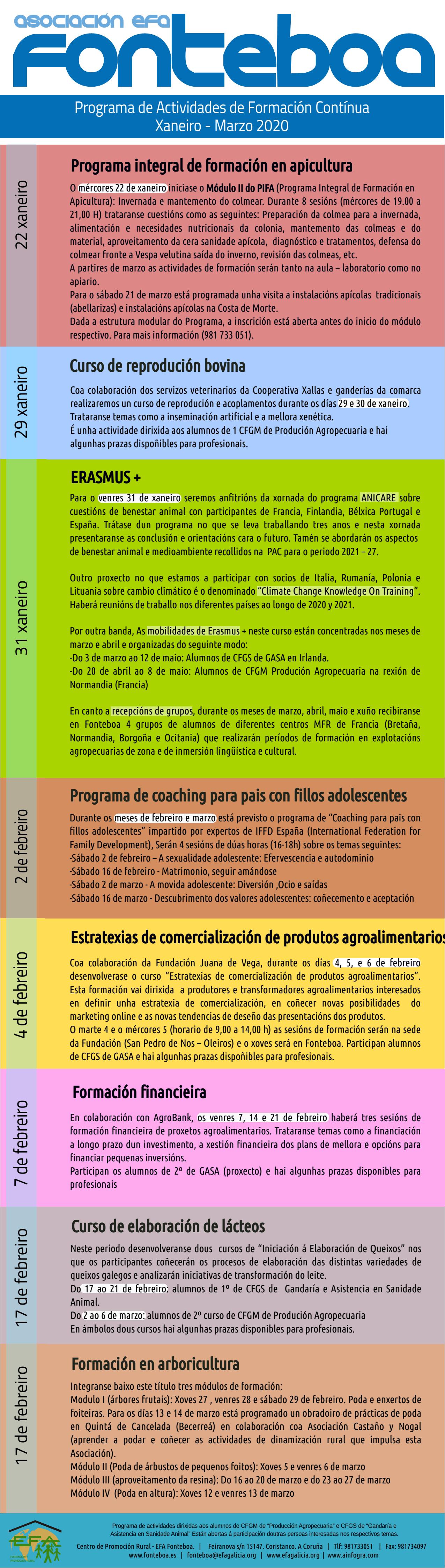 FONTEBOA PROGRAMACION