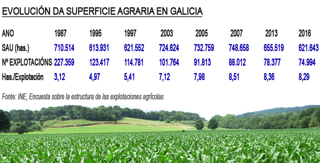 grafico evolución SAU en Galicia copia