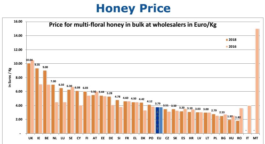 prezos mel EUROPA 1