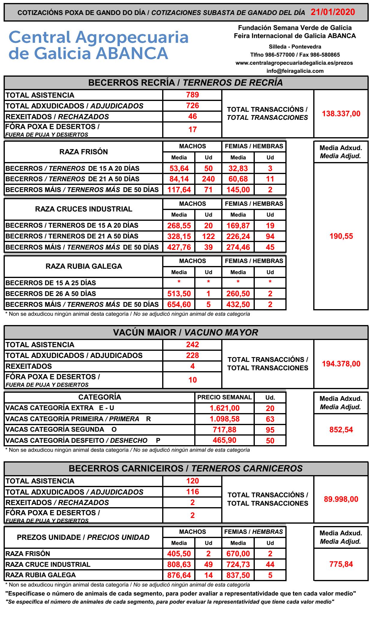 silleda 2020 XANEIRO vacun