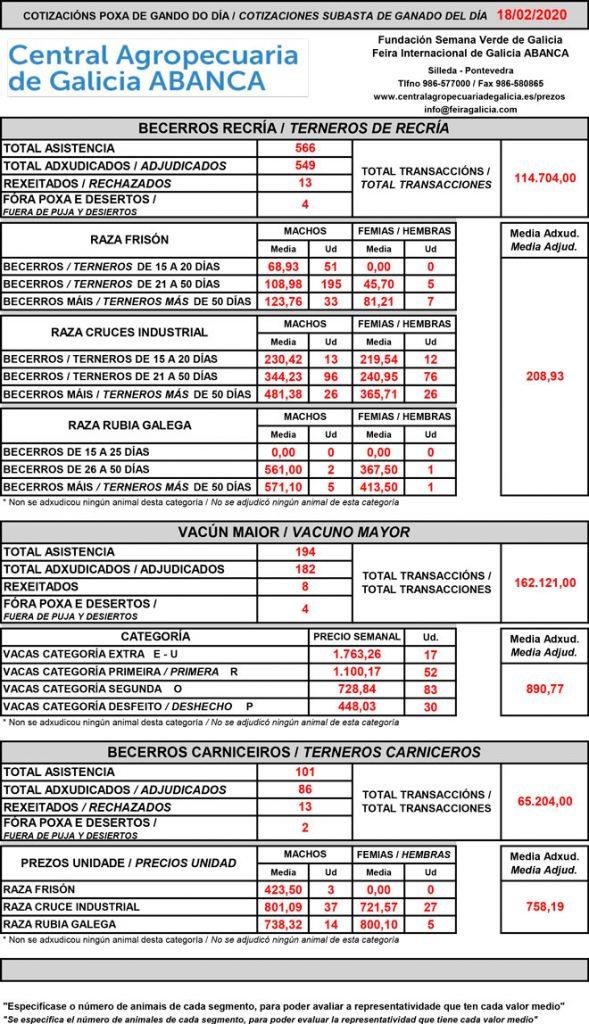 Central-Agropecuaria-de-Galicia--Vacun-18_02_2020-
