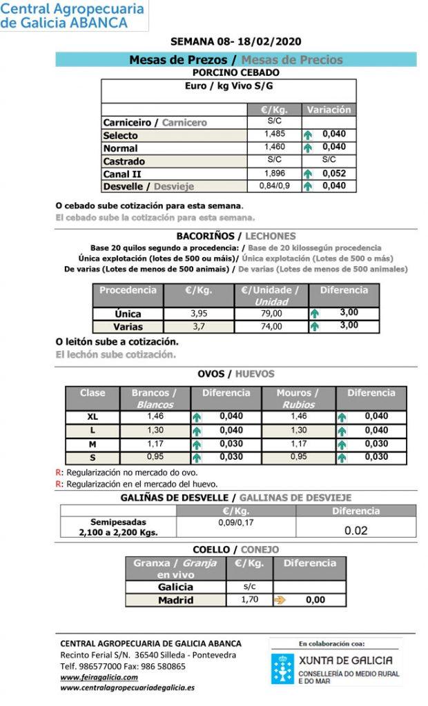 Central-agropecuaria-Galicia-Porcino-18_02_2020-