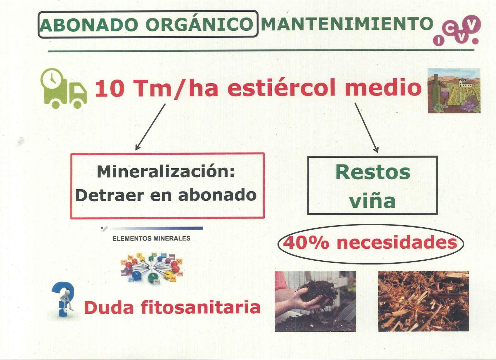 NUTRICION VIÑEDO ESCUDERO 3