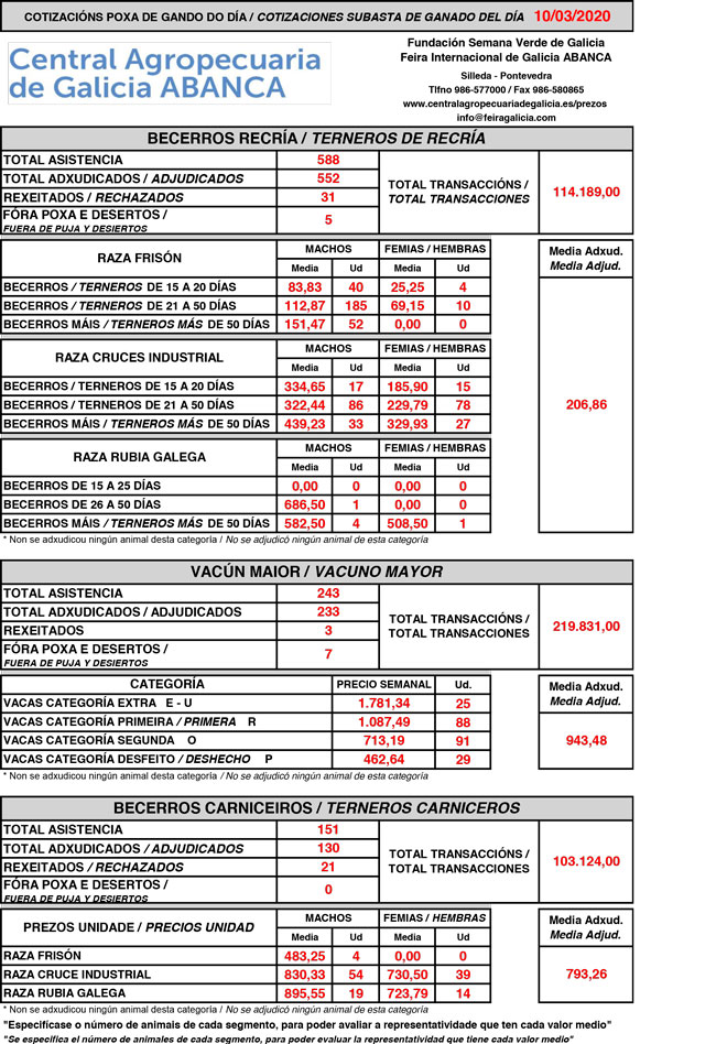 Central-Agropecuaria-Galicia-10-03-2020-vacuno-