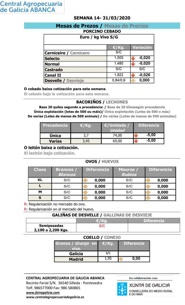 Central-Agropecuaria-Porcino-Covi19-31_03_2020