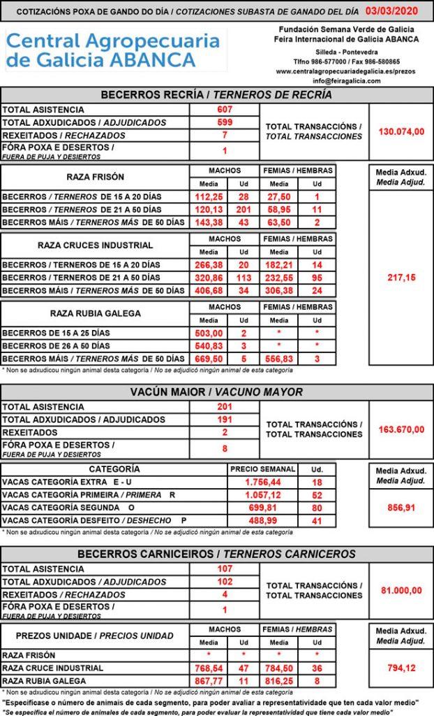 central-agropecuaria-galicia-vacuno-03_03_2020