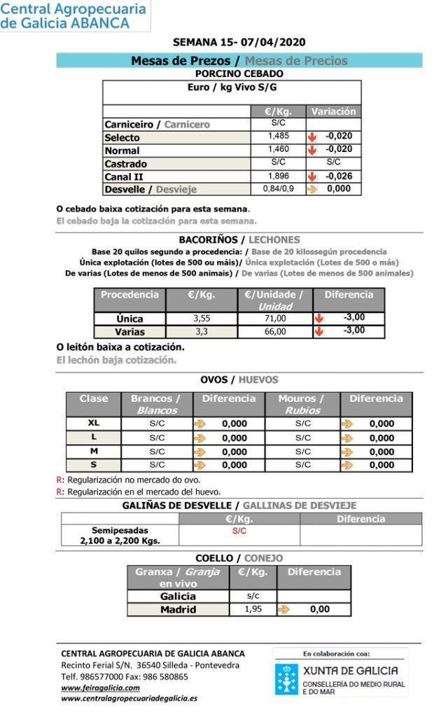 Central-Agropecuaria-Galicia-Porcino-07_04_2020