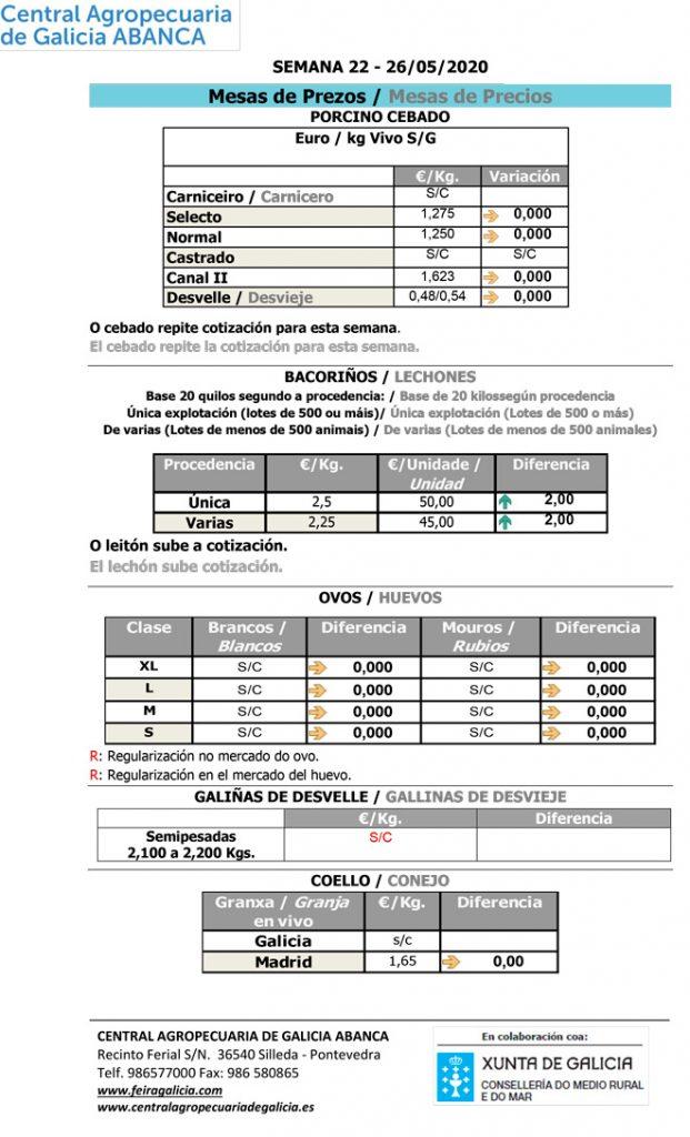 Central-Agropecuaria-26_05_2020-porcino-