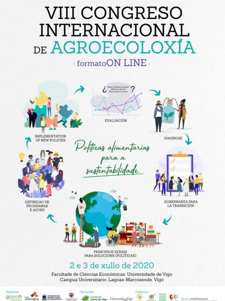agroecoloxia UVIGO 2