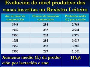 Cadro-programa-mellora-rubia-galega-Plan-Agrícola-de-Galicia
