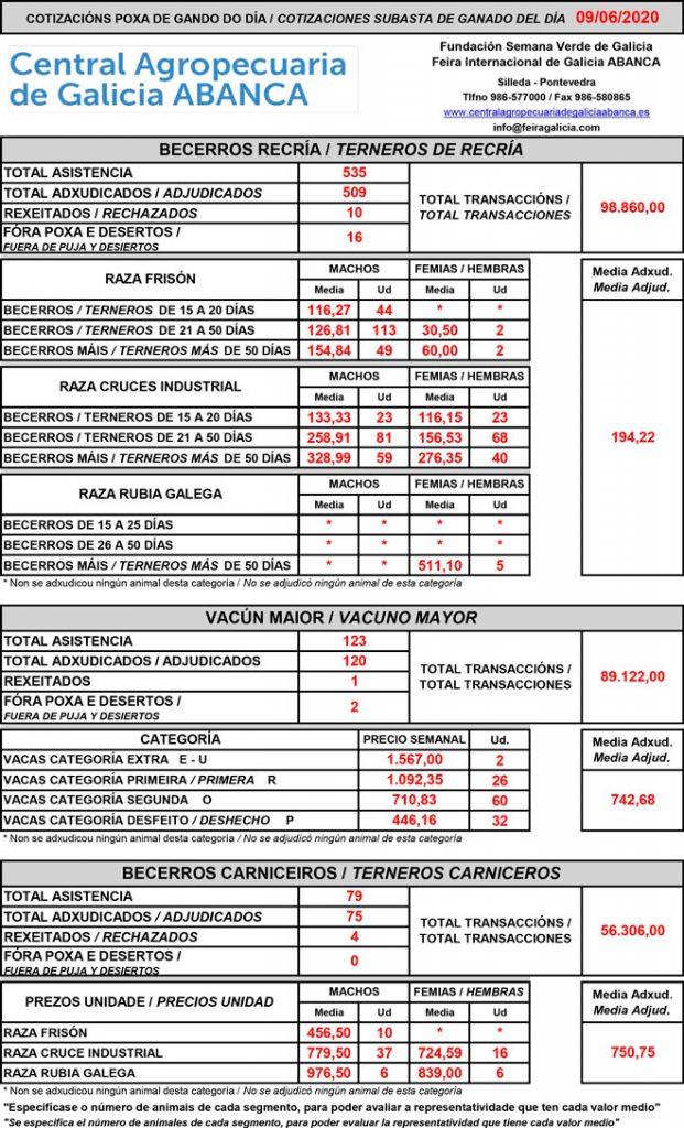 Central-Agropecuaria-Galicia-09_06_2020--vacuno-