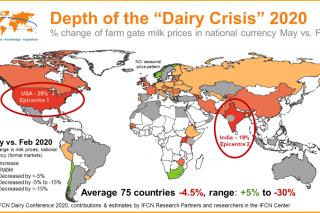 ¿Como impactou o coronavirus Covid19 no prezo do leite en cada país?