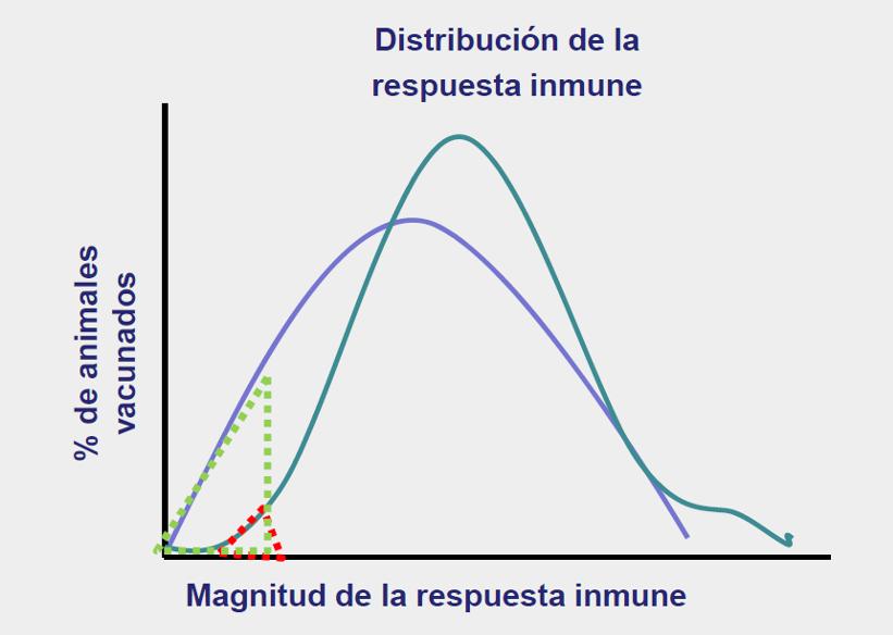 vacina efa fonteboa msd 3