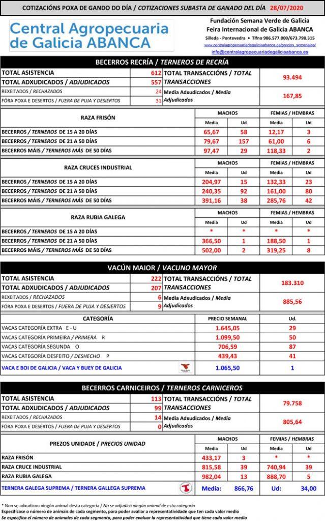 Central-Agropecuaria-Vacuno-28_07_2020