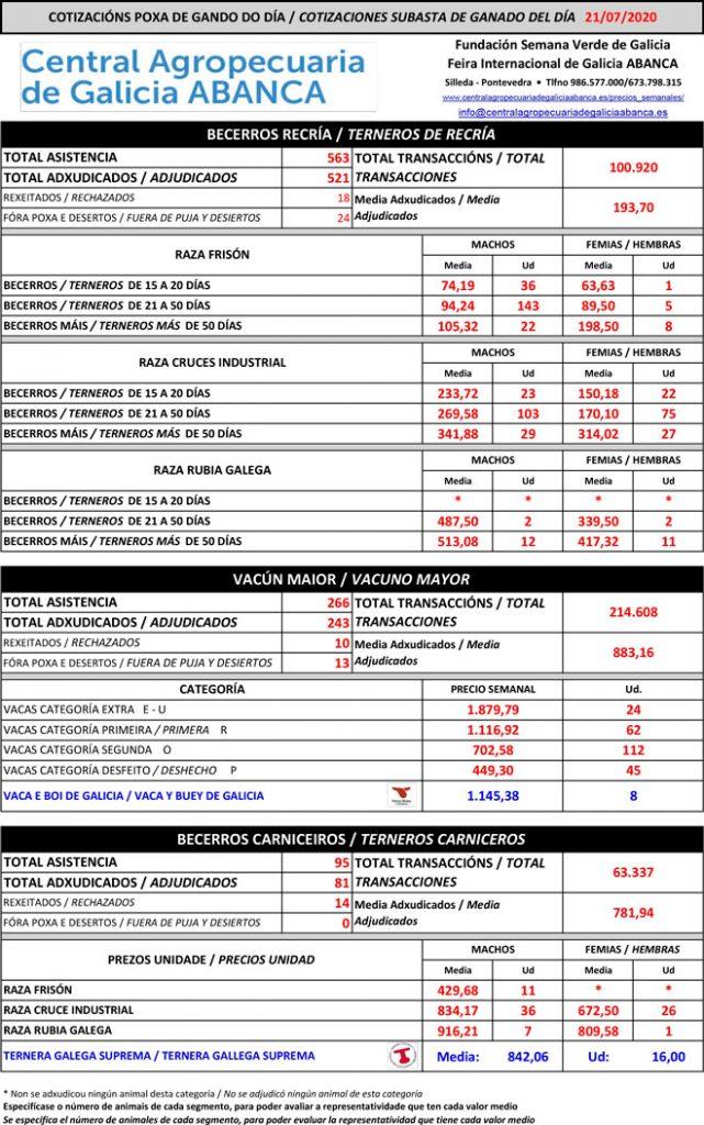 Central-agropecuaria-de-Galicia-vacuno-21_07_2020