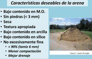 caracteristicas deseables de la arena en las camas