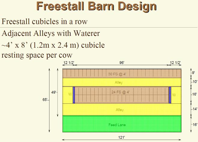 Diseño de instalaciones y dimensiones de los pasillos con dos filas de cubículos