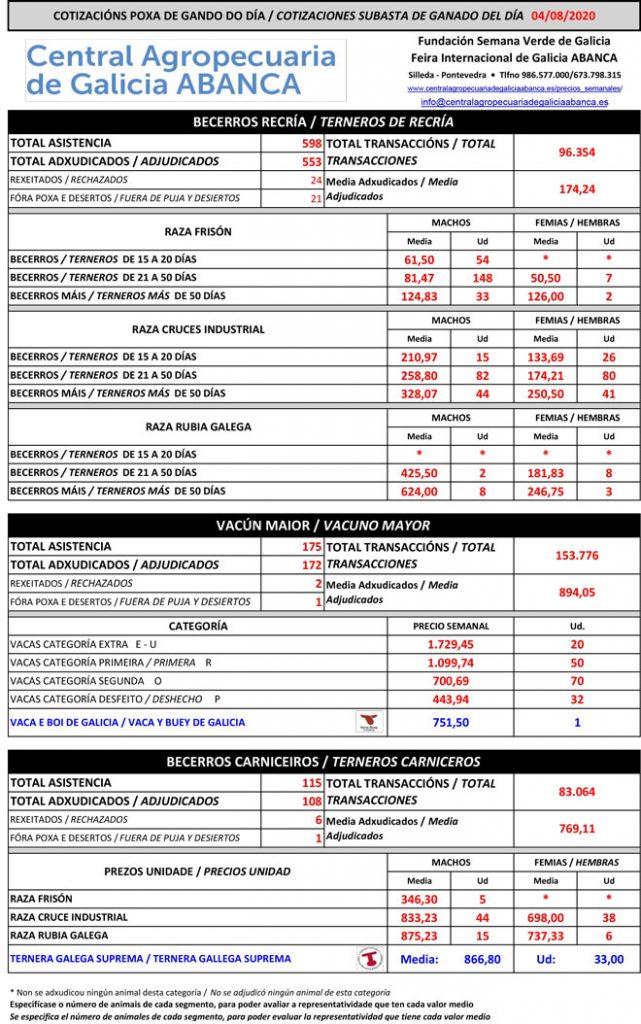 Central-Agropecuaria-Vacuno-04_08_2020