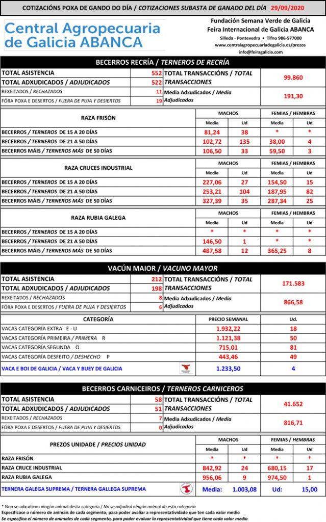Central-Agropecuaria-Galicia-Vacuno-29_09_2020-