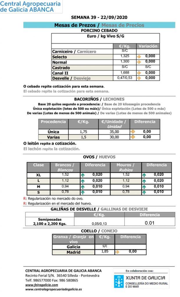Central-Agropecuaria-de-Galicia-Porcino-22_09_2020