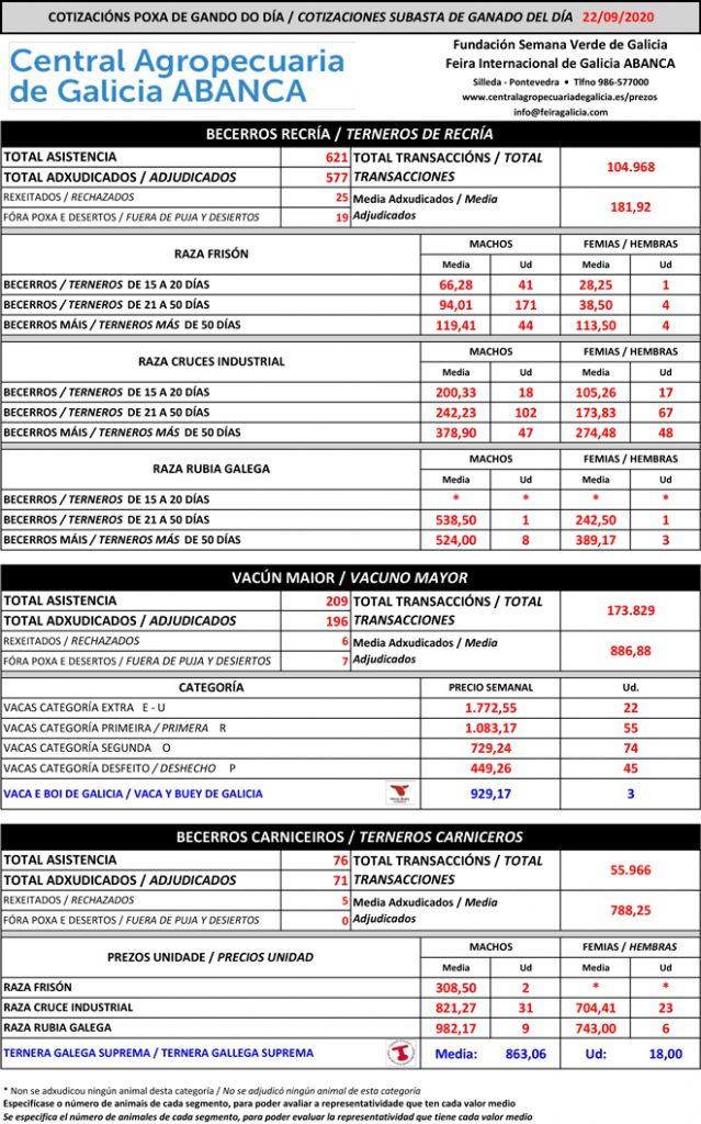 Central-Agropecuaria-de-Galicia-Vacun-22-09-2020-