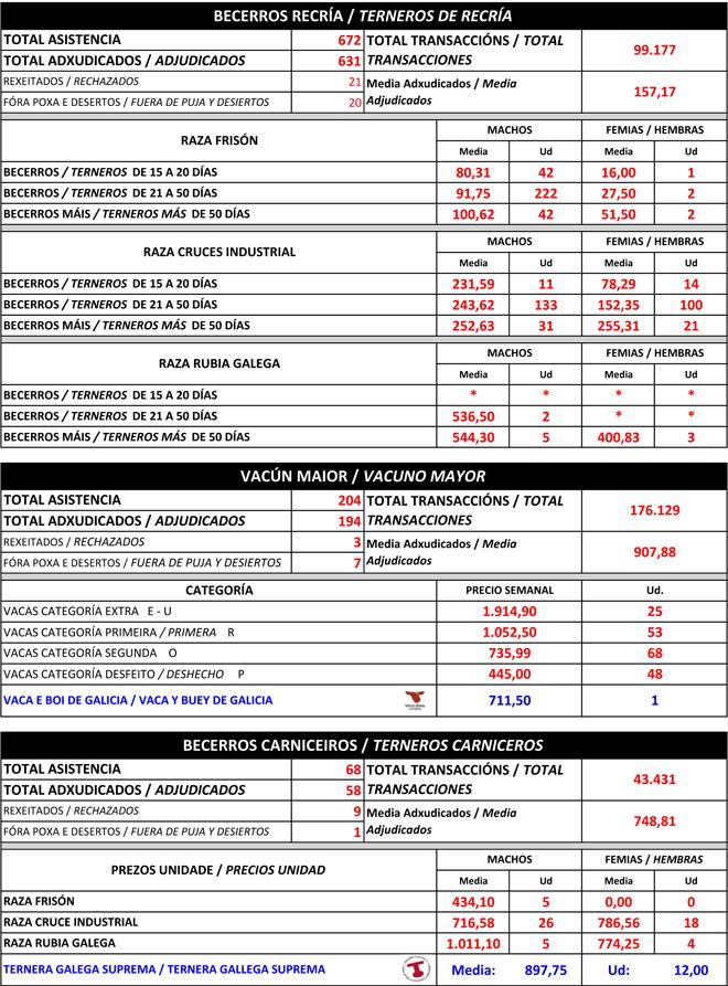 cotizacions Silleda 08_09_2020