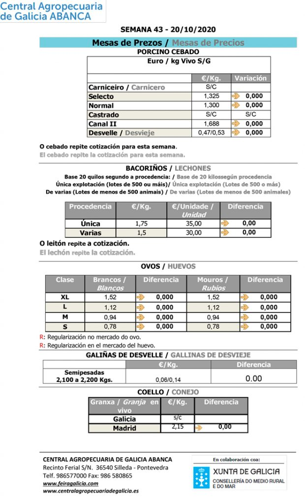 Central-Agropecuaria-Porcino-20_10_2020-