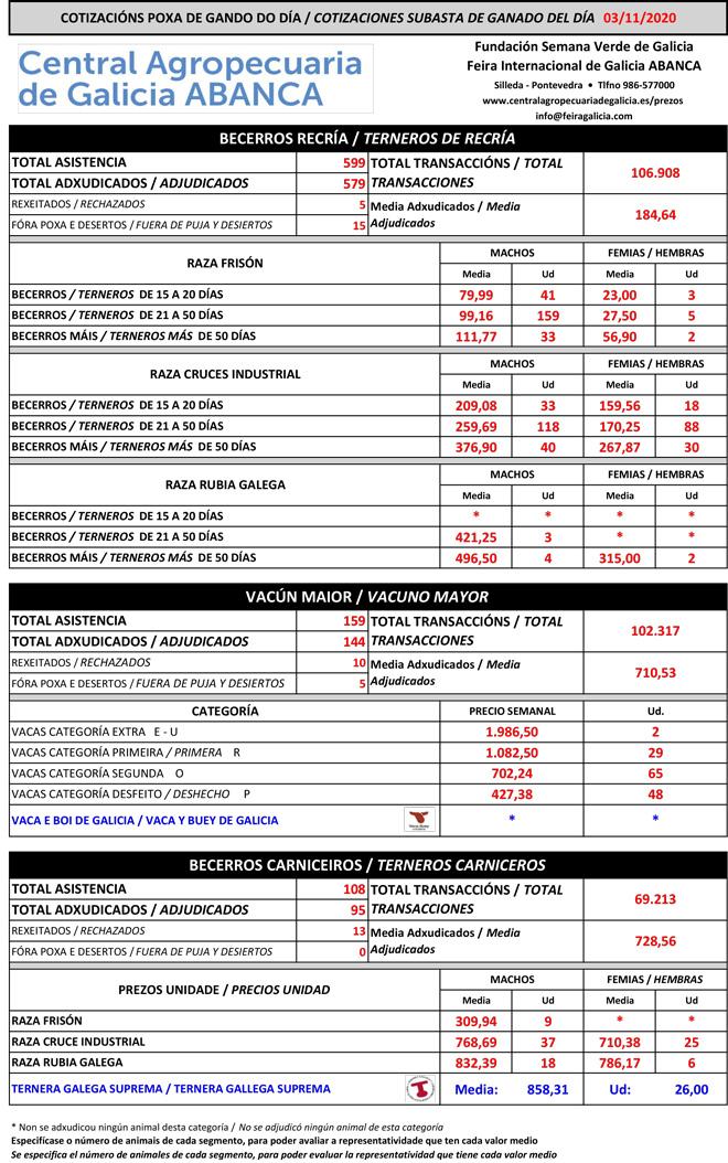 Central-Agropecuaria-Vacuno--03_11_2020
