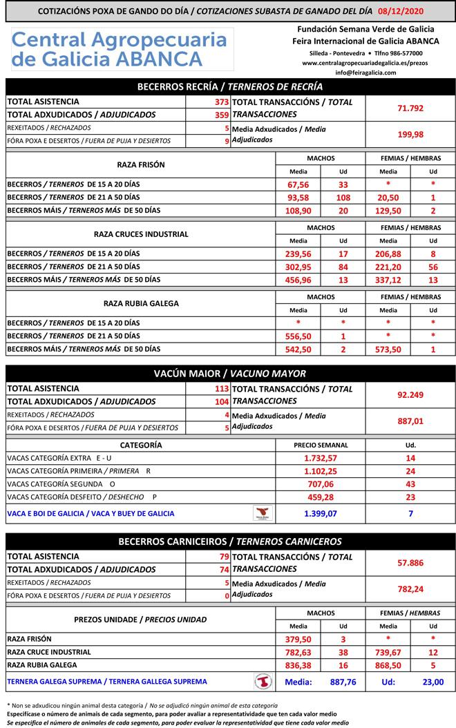 Central-Agropecuaria-Galicia-Vacun-08_12_2020