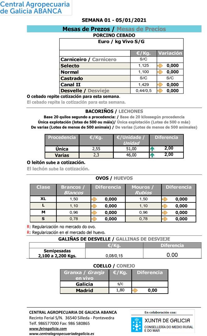 Central-Agropec-Porcino-05_01_2021-1