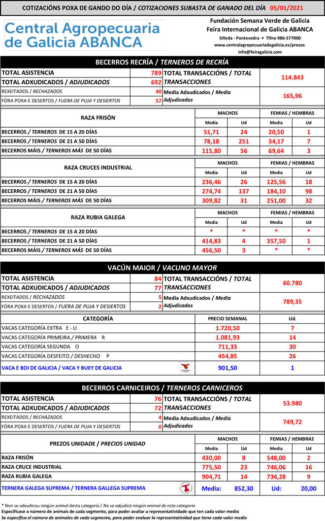 Central-Agropecuaria-Galicia-Vacun-05_01_2021-2