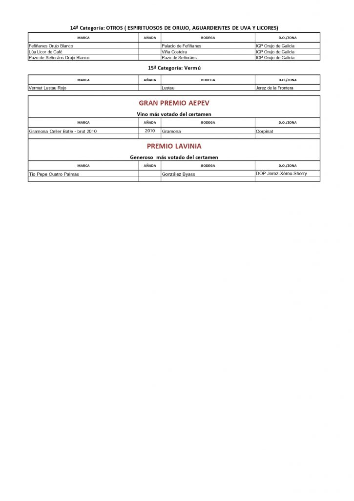 Medallero-2020_page-0002-725x1024