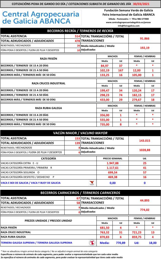 Central-Agropecuaria-Galicia-Vacun-30_03_2021-1