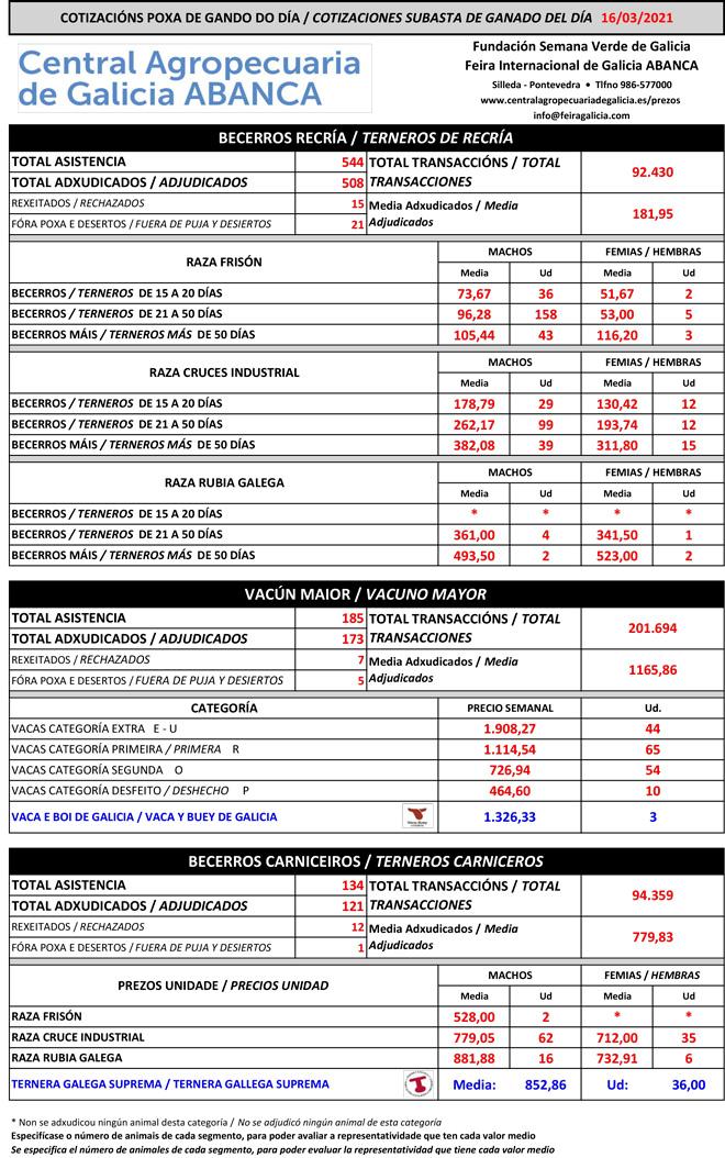 Central-Agropecuaria-VAcuno-16_03_2021-