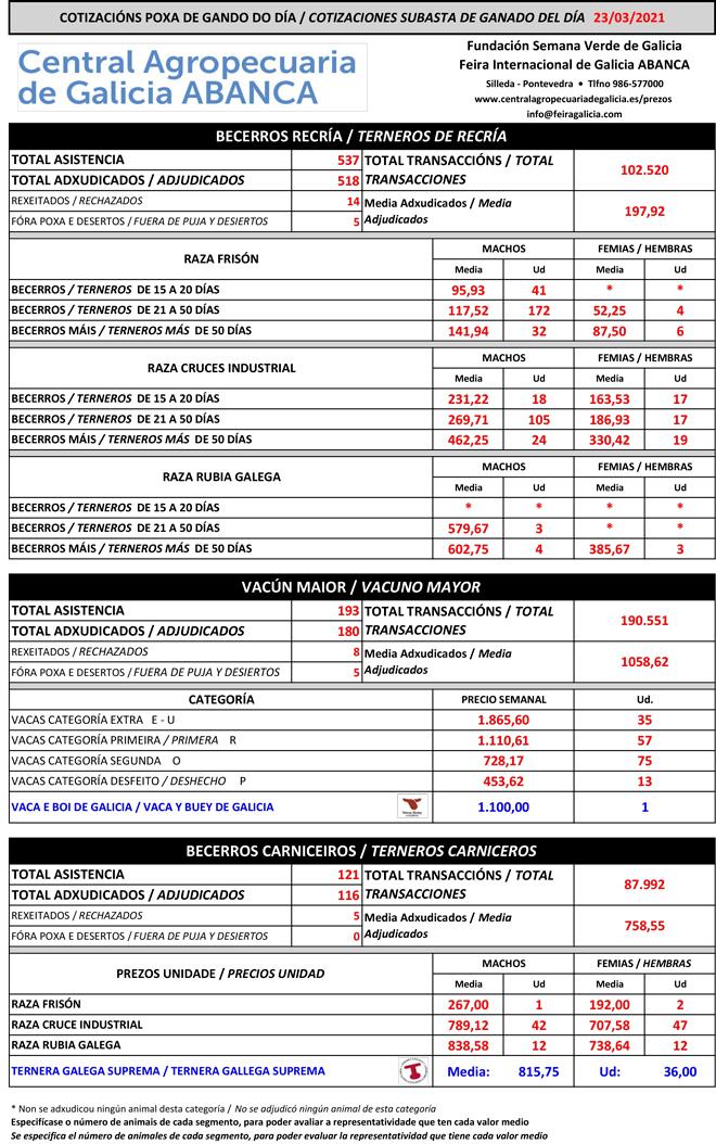 Central-Agropecuaria-Vacuno-23_03_2021-1