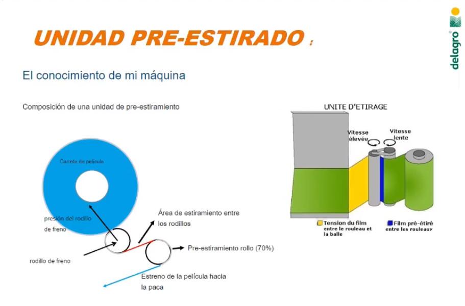 DELAGRO PACAS PLASTICO CANEDA 3