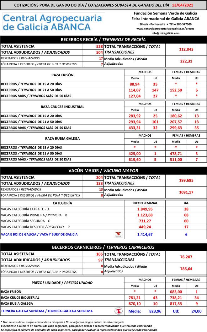 Central-agropecuaria-de-Galicia_vacuno-