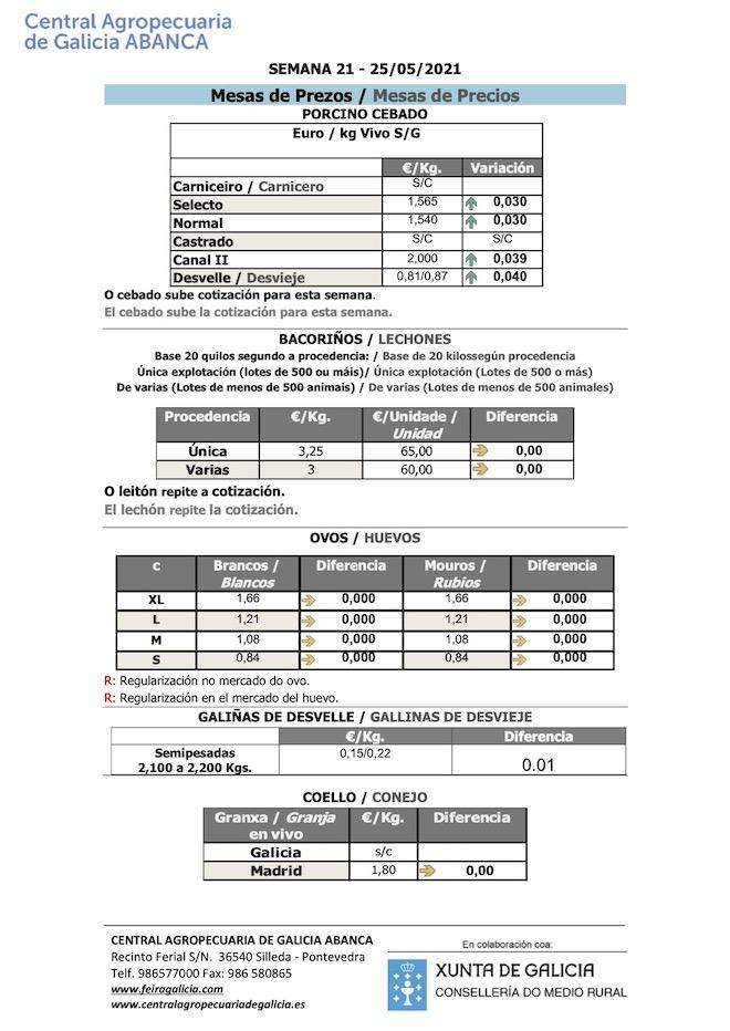 Central Agropecuaria Porcino 25_05_2021