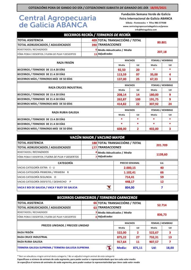 Lonxa vacun 18_05_2021
