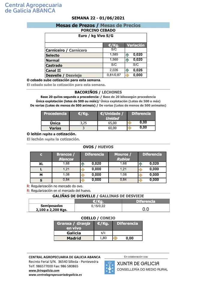 Central Agropecuaria Porcino 01_06_2021