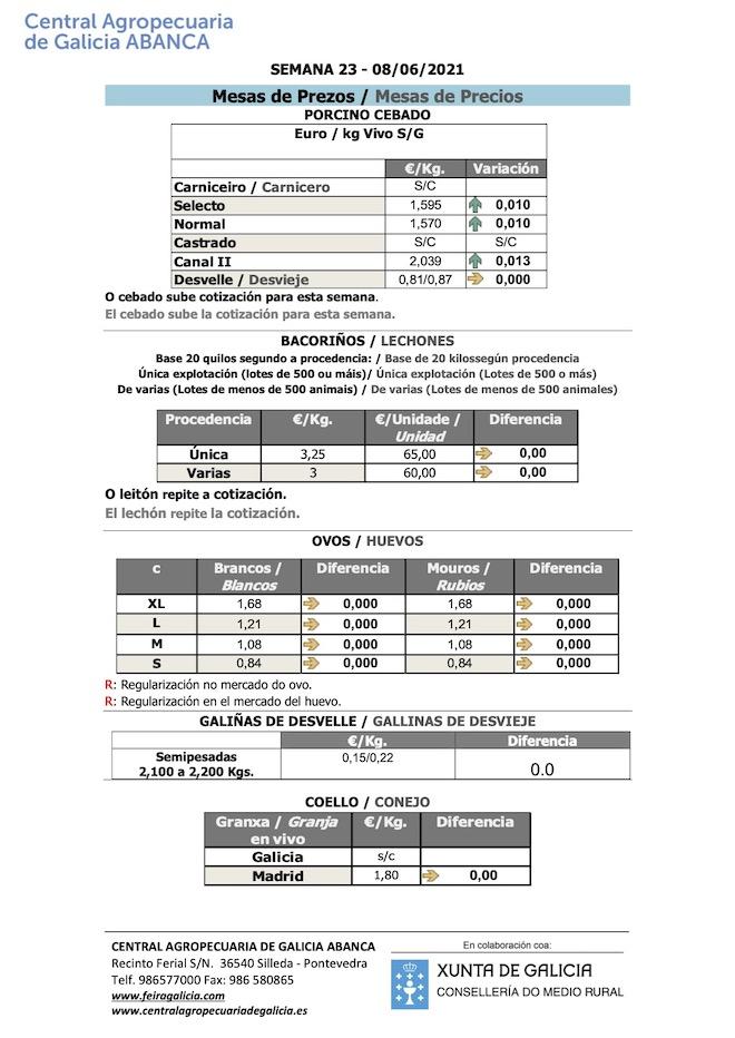 Central Agropecuaria porcino 08_06_2021