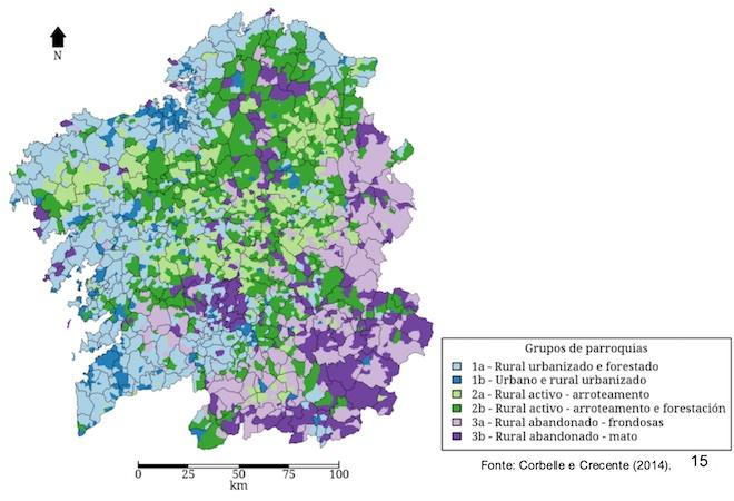 Tipoloxías das parroquias segundo o tipo de usos do solo entre 1985 e 2005. Fonte: Corbelle e Crecente (2014).